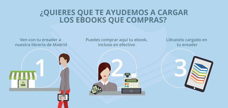 Cargar-ebooks-01[1]