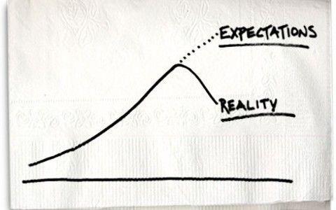 expectativas-autopublicacion