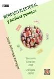Mercado electoral y partidos políticos
