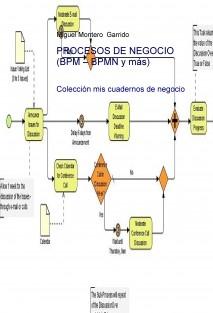 PROCESOS DE NEGOCIO (BPM – BPMN y más)