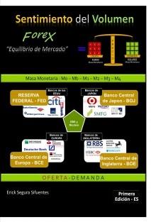 Volumen divisas forex